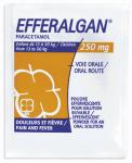 Cách dùng thuốc hạ sốt efferalgan 250mg